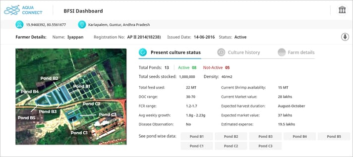 Aquaconnect's BSFI dashboard allows farmers to share information with potential investors or banks
